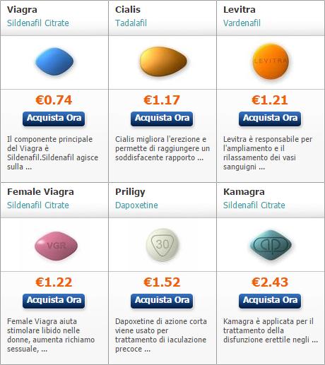 Viagra generico.farmacia italiana